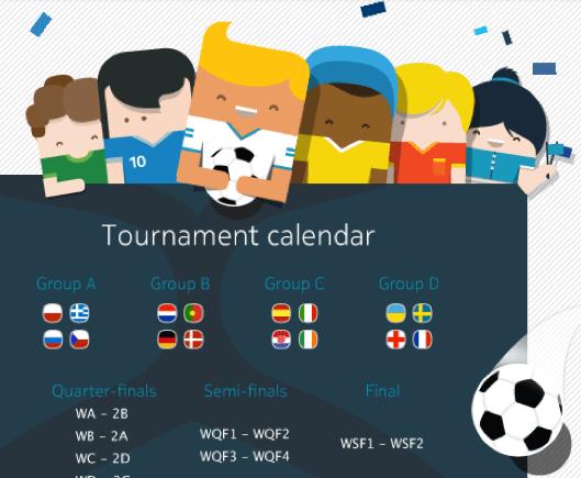 Suivez l'Euro 2012 sur Nokia Maps !