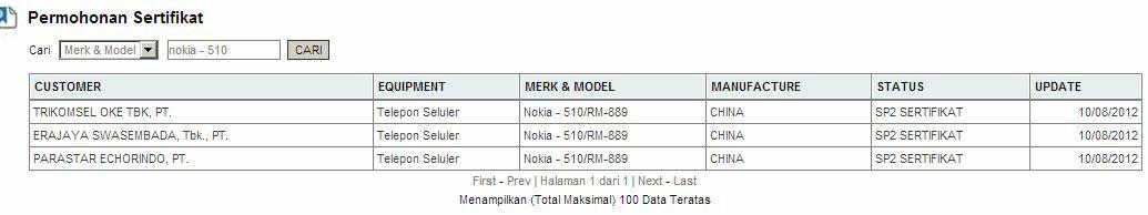 On parle d'un Lumia 510 en Indonésie, faut-il y croire ?