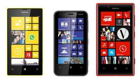 Pas de «double toucher pour sortir de veille» sur les Nokia Lumia 520, 521, 620 & 720 sous Amber