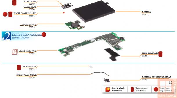 nokia lumia 1320 плохо ловит сеть