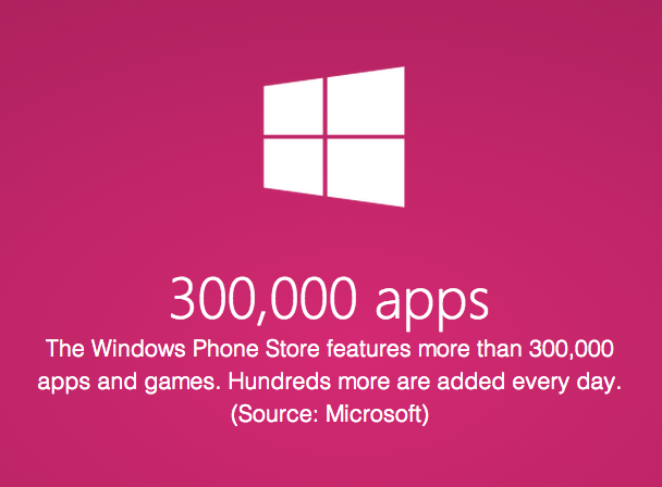Plus de 300 000 applications et jeux dans le Windows Phone Store