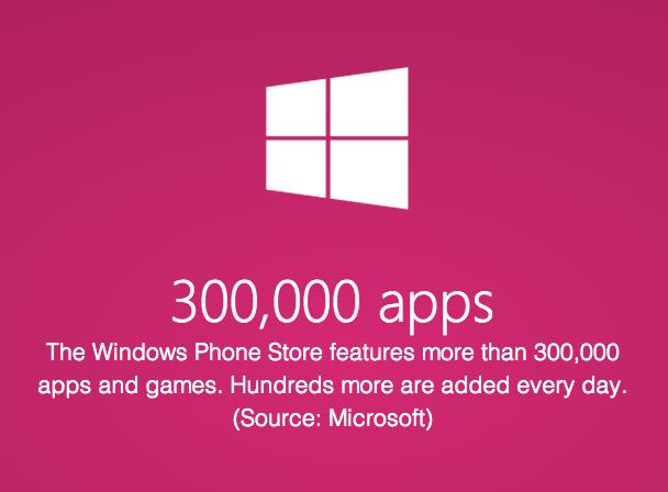 Plus de 300 000 applications et jeux dans le Windows Phone Store
