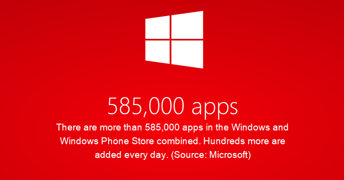 Plus de 585 000 applications dans le Windows et Windows Phone Store