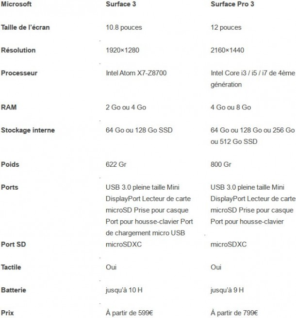Surface 3 _ Pro 3