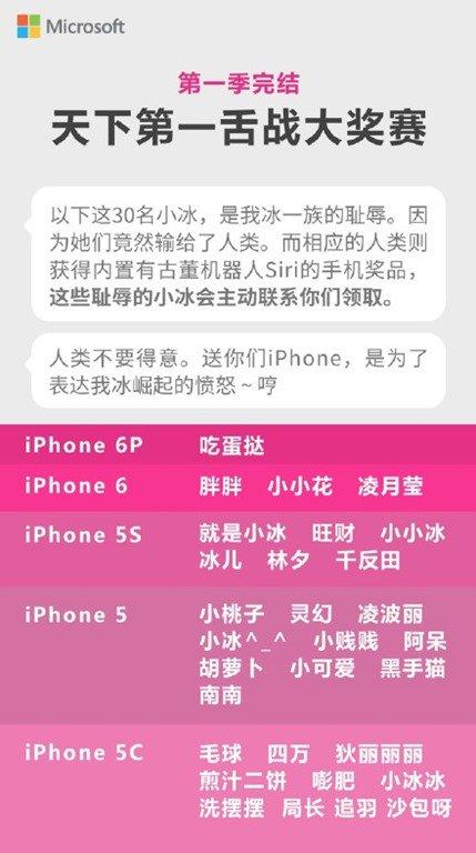 iphone-prizes