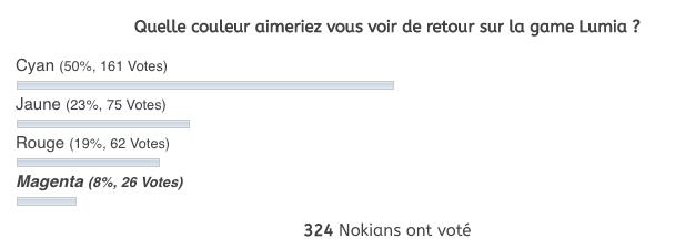 screenshot-nokians.fr 2015-03-31 14-05-01
