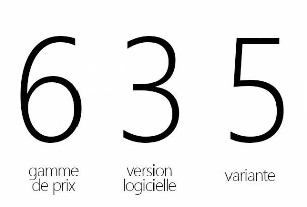 nomenclature635
