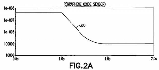 Graphene-Nokia-sensor