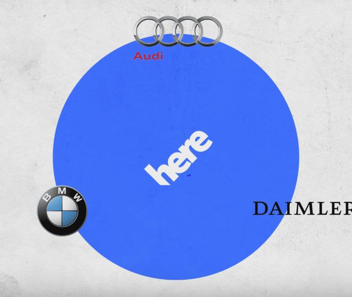 [Vidéo]  L'explication d'Audi sur la rachat de HERE