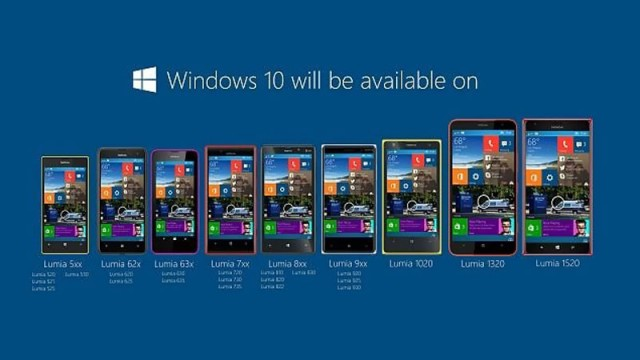 Windows 10 Mobile Will Be Avaible