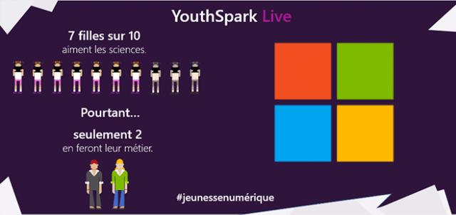 youthspark-live