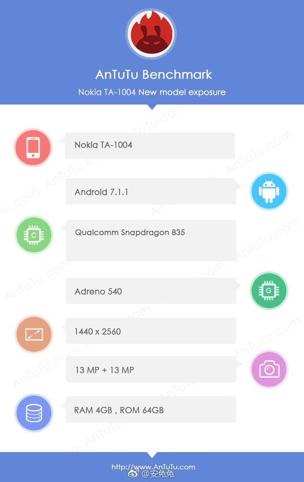 Nokia-TA-1004