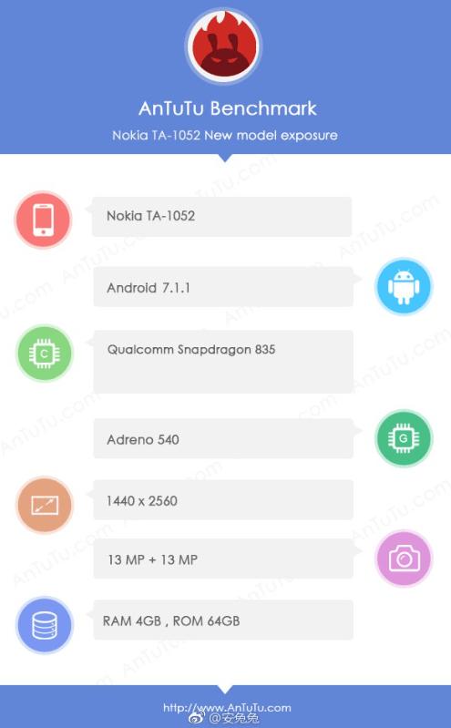 AnTuTu-Nokia-8-TA-1052