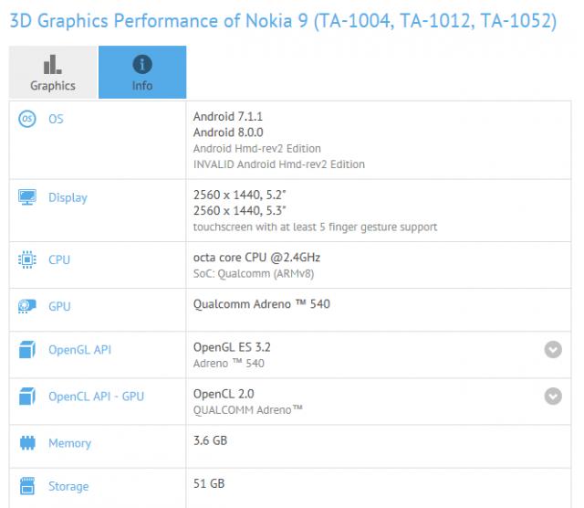 GFXBench-Nokia-8-Android-8-Oreo