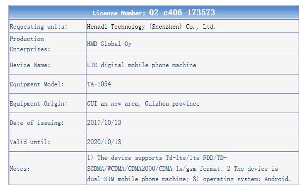 Nokia-TA_1054-TENAA