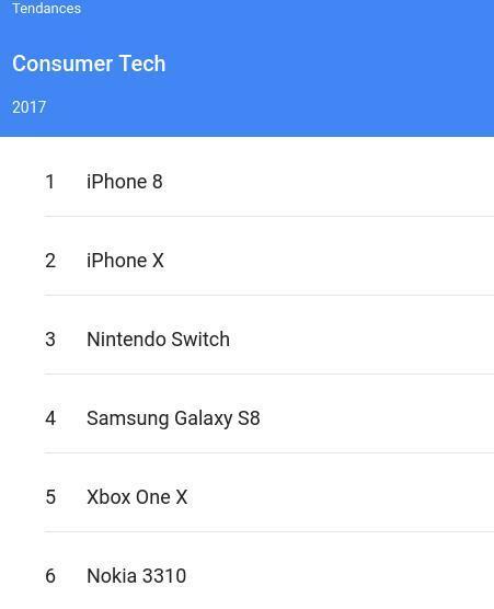 Nokia 3310 Top 10 Google 2017