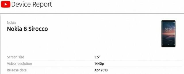 Nokia 8 Sirocco YouTube Signature Device Report