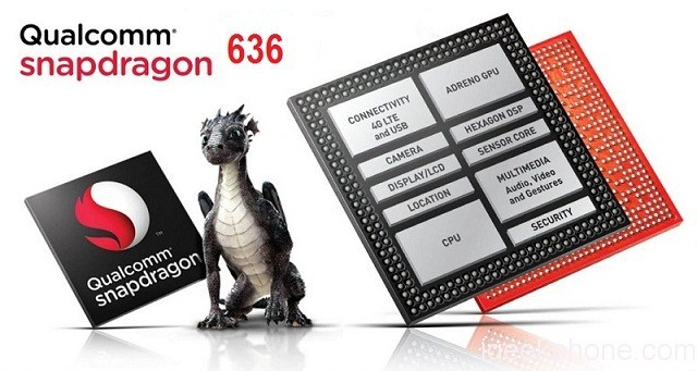 SD 636