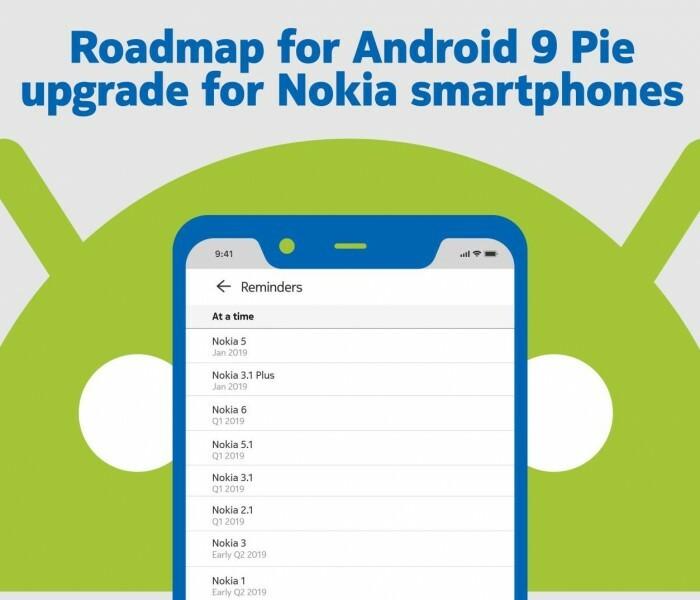 Calendrier du déploiement d'Android Pie pour les smartphones Nokia