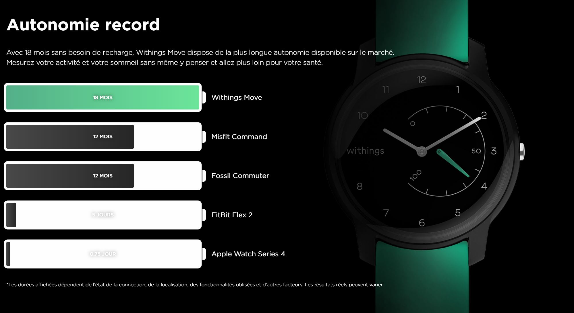 withings move autonomie