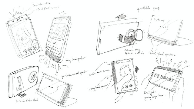 HMD New N95 samples